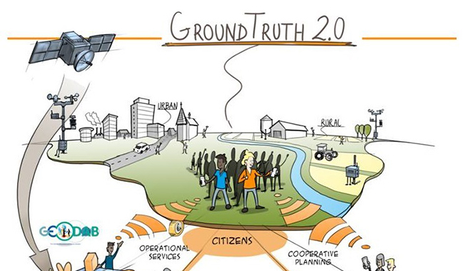 Ground Truth 2.0 - Environmental knowledge discovery of human sensed data